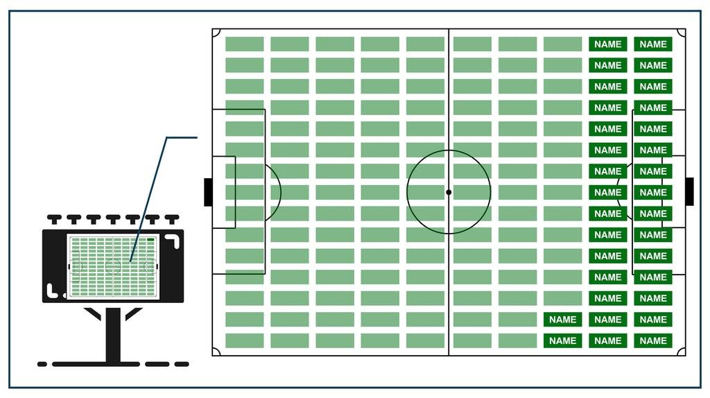 鎌倉みんなのスタジアム #鎌倉みんスタ 先行支援リターン 1平米スタジアムオーナー 看板イメージ