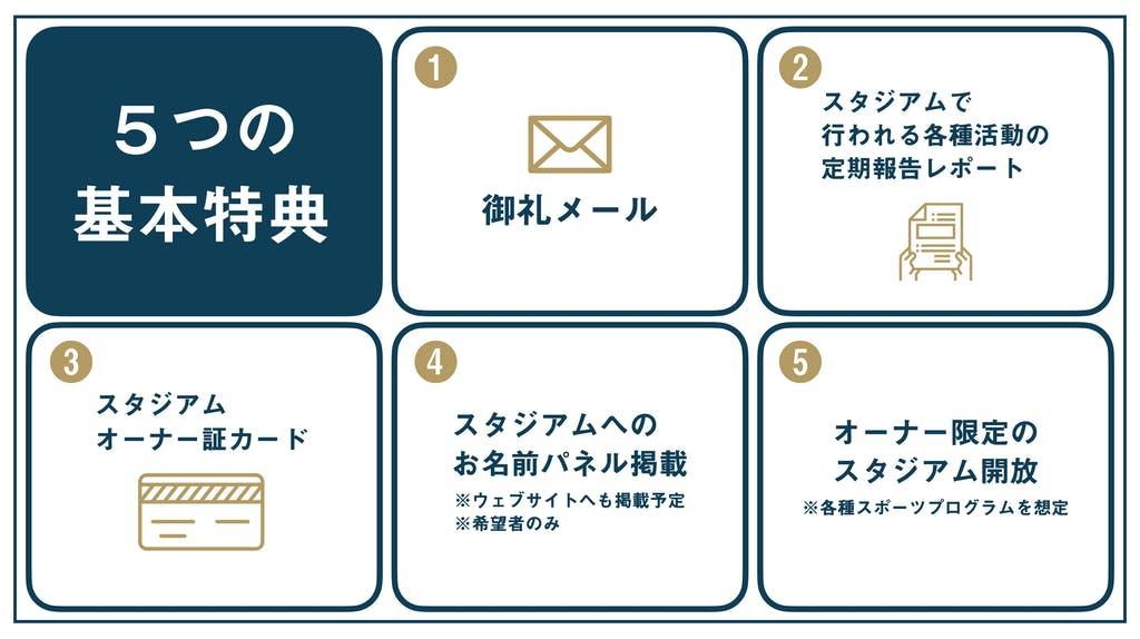 鎌倉みんなのスタジアム #鎌倉みんスタ 先行支援リターン 1平米スタジアムオーナー 5つの基本特典イメージ